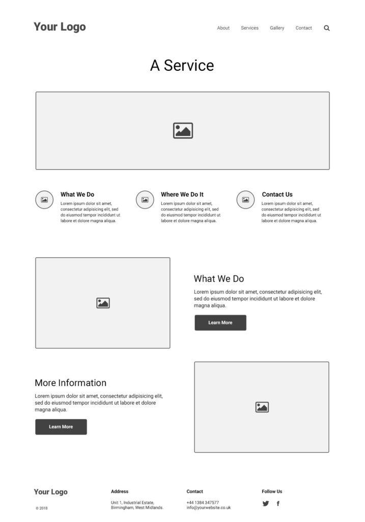 template-service